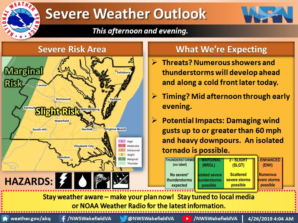 Severe Weather Outlook - April 26th